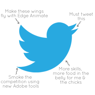 Tweet, Twitter, Social Media